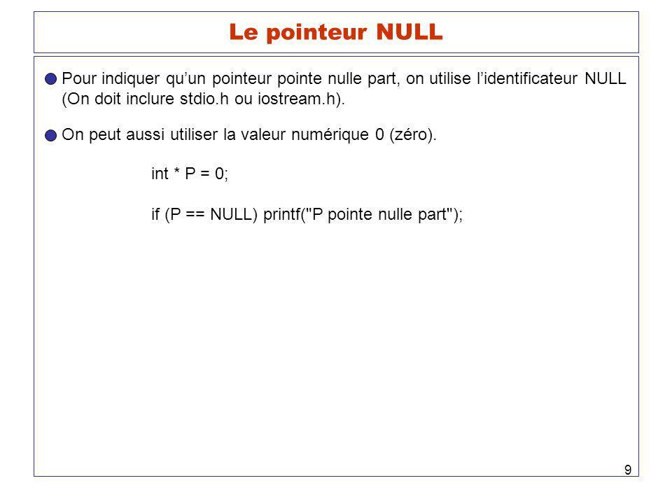 9 Le pointeur NULL Pour indiquer quun pointeur pointe nulle part, on utilise lidentificateur NULL (On doit inclure stdio.h ou iostream.h). On peut aus