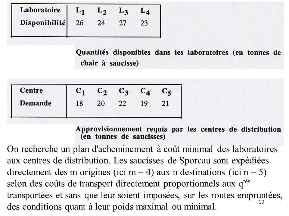 13 On recherche un plan d'acheminement à coût minimal des laboratoires aux centres de distribution. Les saucisses de Sporcau sont expédiées directemen