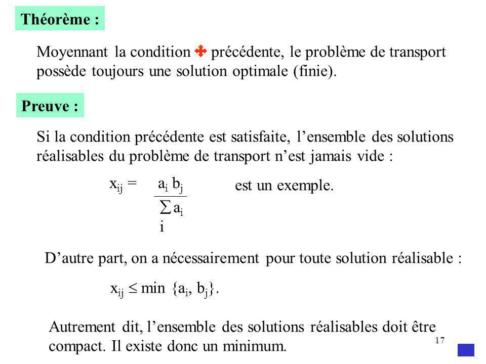 17 Théorème : Moyennant la condition précédente, le problème de transport possède toujours une solution optimale (finie). Preuve : Si la condition pré