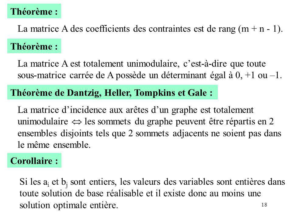 18 Théorème : La matrice A des coefficients des contraintes est de rang (m + n - 1). Théorème : La matrice A est totalement unimodulaire, cest-à-dire