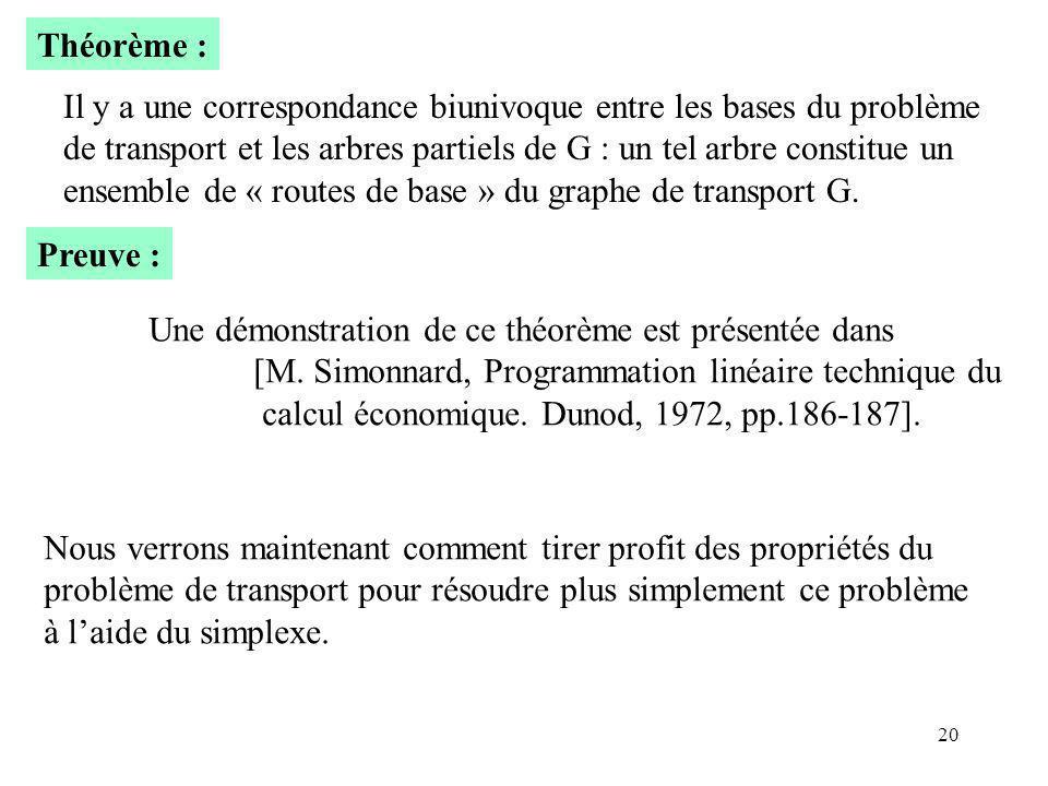 20 Théorème : Il y a une correspondance biunivoque entre les bases du problème de transport et les arbres partiels de G : un tel arbre constitue un en