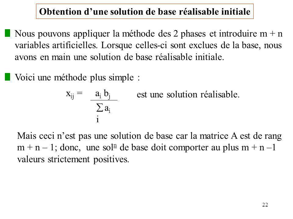 22 Obtention dune solution de base réalisable initiale Nous pouvons appliquer la méthode des 2 phases et introduire m + n variables artificielles. Lor