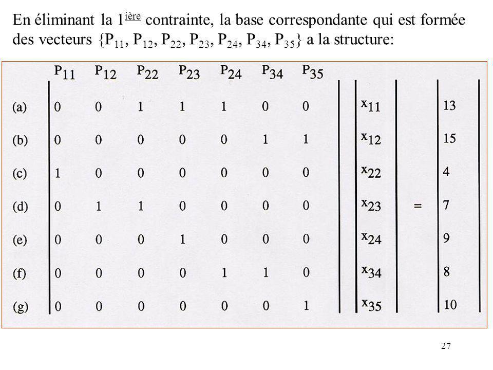27 En éliminant la 1 ière contrainte, la base correspondante qui est formée des vecteurs {P 11, P 12, P 22, P 23, P 24, P 34, P 35 } a la structure: