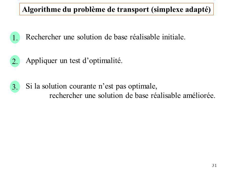 31 Algorithme du problème de transport (simplexe adapté) 1. Rechercher une solution de base réalisable initiale. 2. Appliquer un test doptimalité. 3.