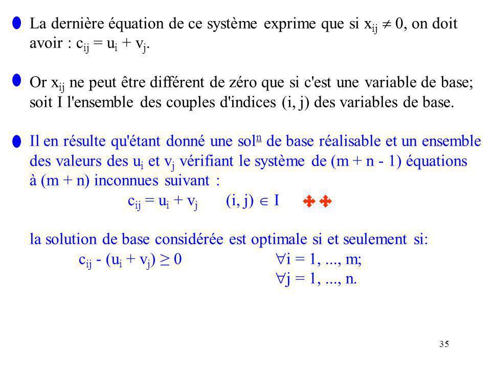 35 La dernière équation de ce système exprime que si x ij 0, on doit avoir : c ij = u i + v j. Or x ij ne peut être différent de zéro que si c'est une