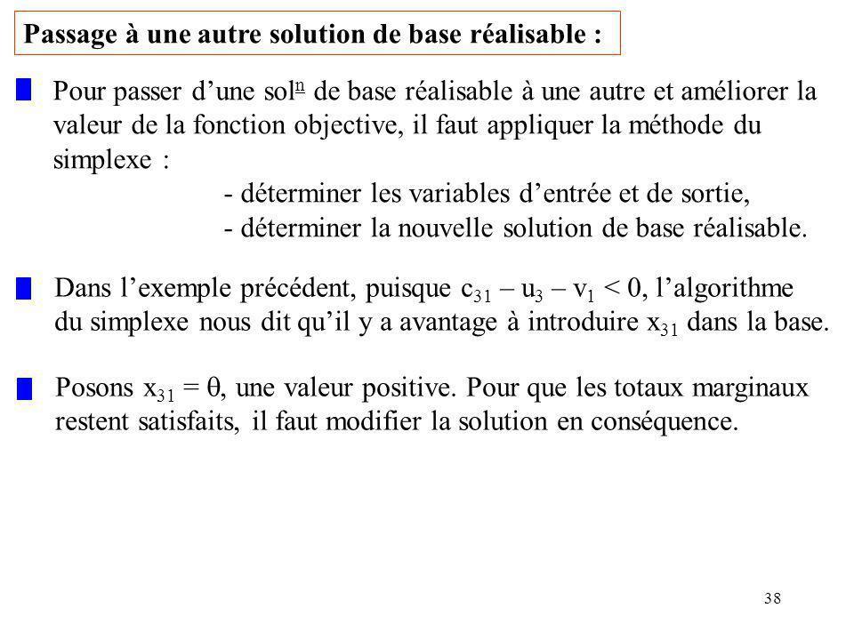 38 Passage à une autre solution de base réalisable : Pour passer dune sol n de base réalisable à une autre et améliorer la valeur de la fonction objec