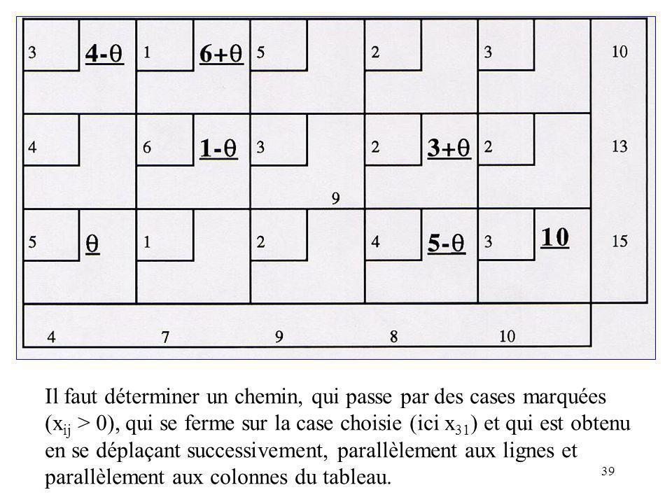 39 Il faut déterminer un chemin, qui passe par des cases marquées (x ij > 0), qui se ferme sur la case choisie (ici x 31 ) et qui est obtenu en se dép