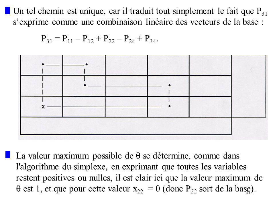 40 Un tel chemin est unique, car il traduit tout simplement le fait que P 31 sexprime comme une combinaison linéaire des vecteurs de la base : P 31 =