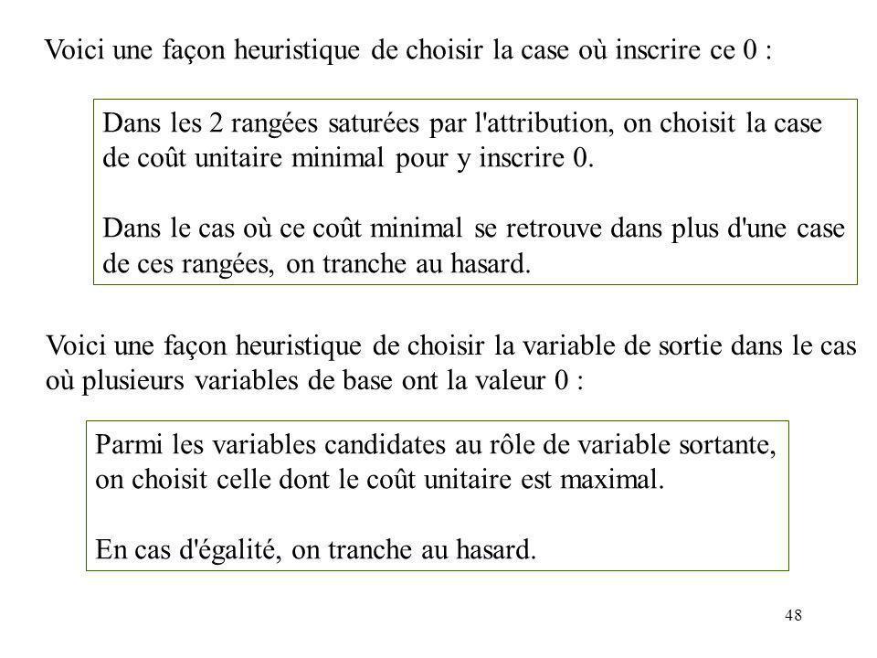 48 Voici une façon heuristique de choisir la case où inscrire ce 0 : Dans les 2 rangées saturées par l'attribution, on choisit la case de coût unitair