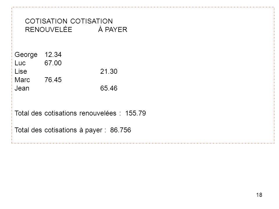 18 COTISATION RENOUVELÉEÀ PAYER George 12.34 Luc 67.00 Lise 21.30 Marc 76.45 Jean 65.46 Total des cotisations renouvelées : 155.79 Total des cotisatio