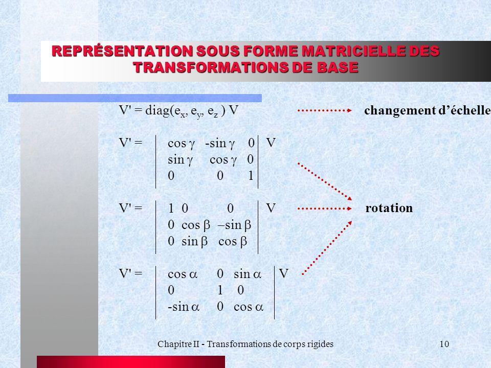 Chapitre II - Transformations de corps rigides10 REPRÉSENTATION SOUS FORME MATRICIELLE DES TRANSFORMATIONS DE BASE V' = diag(e x, e y, e z ) V V' = co
