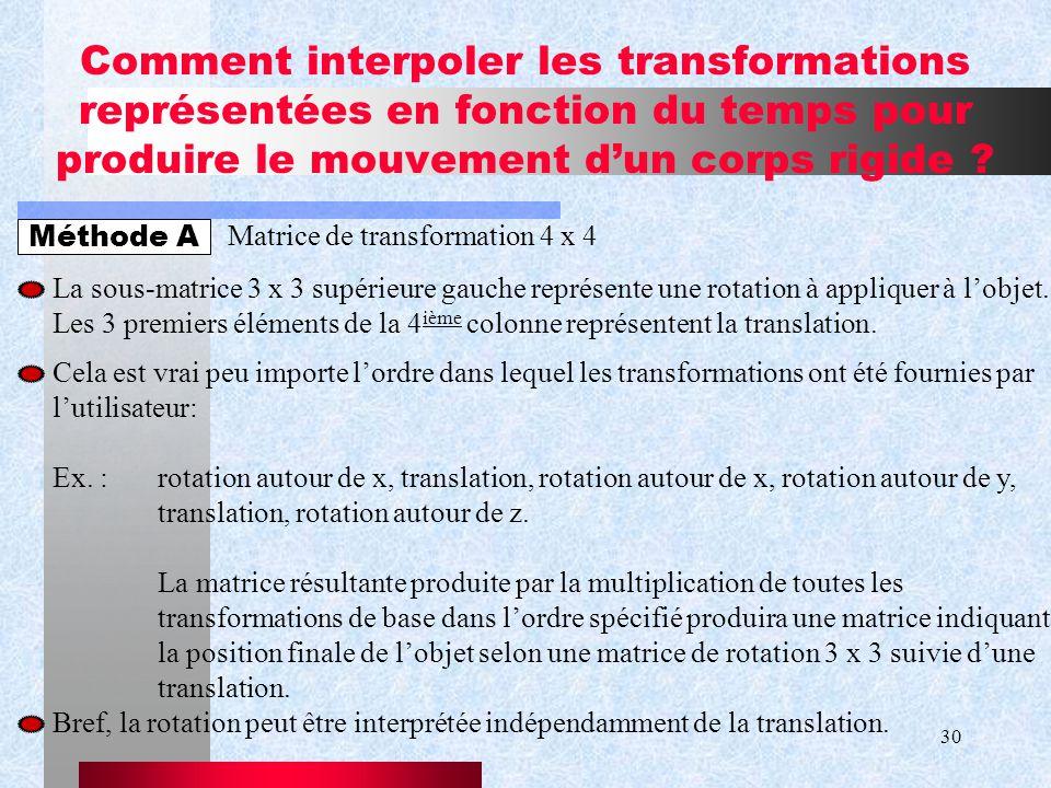 30 Comment interpoler les transformations représentées en fonction du temps pour produire le mouvement dun corps rigide ? Méthode A Matrice de transfo