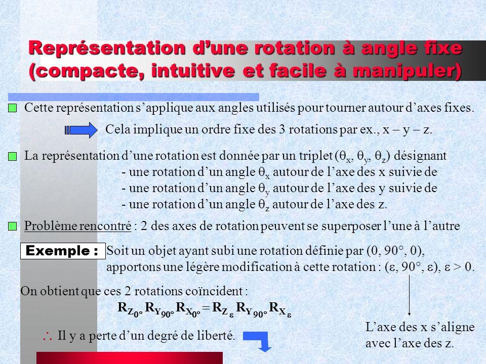 Représentation dune rotation à angle fixe (compacte, intuitive et facile à manipuler) Cette représentation sapplique aux angles utilisés pour tourner