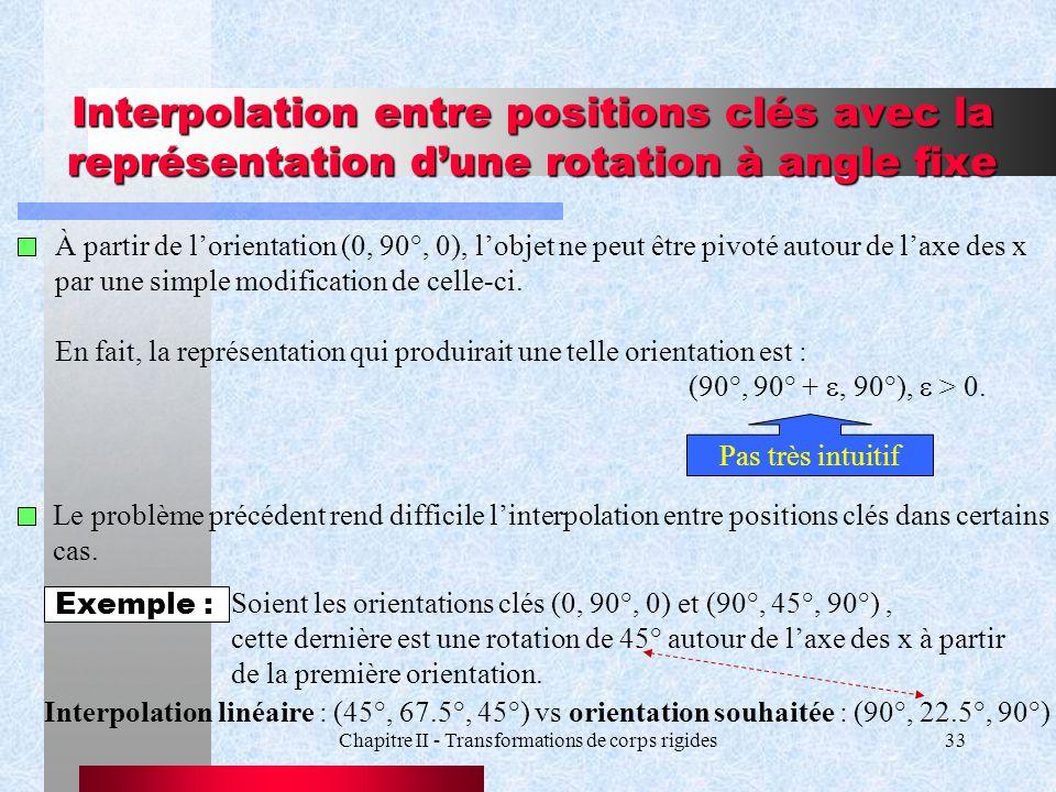 Chapitre II - Transformations de corps rigides33 Interpolation entre positions clés avec la représentation dune rotation à angle fixe À partir de lori