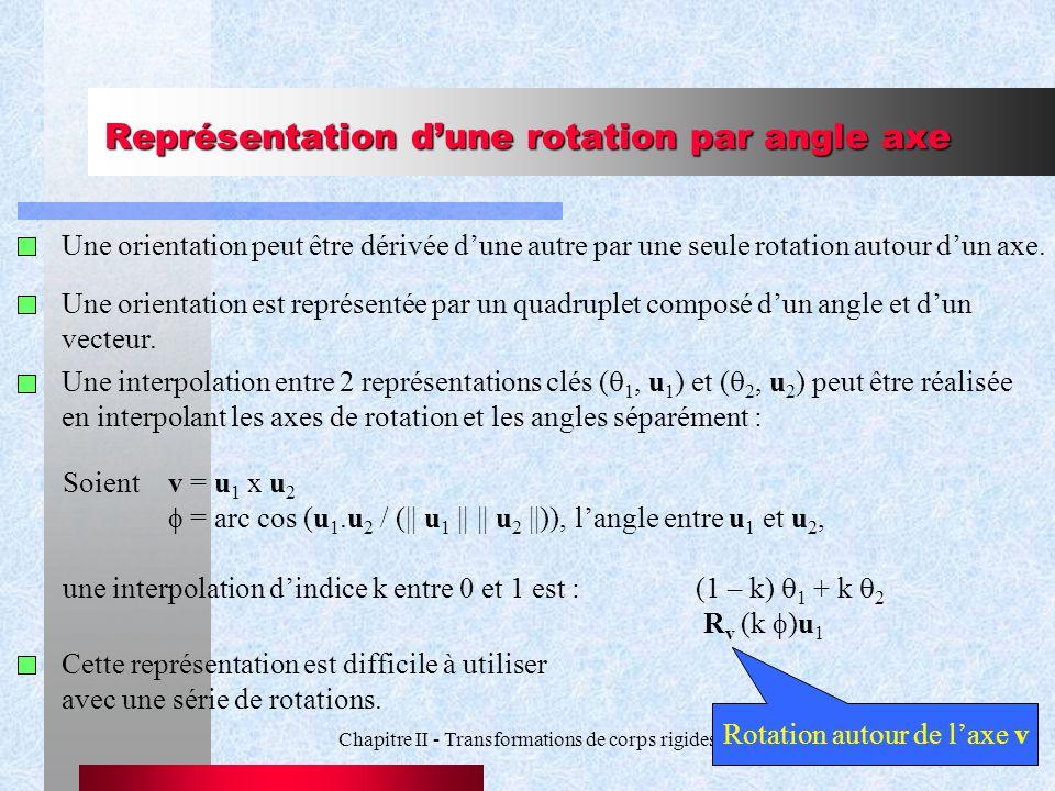 Chapitre II - Transformations de corps rigides35 Représentation dune rotation par angle axe Une orientation peut être dérivée dune autre par une seule