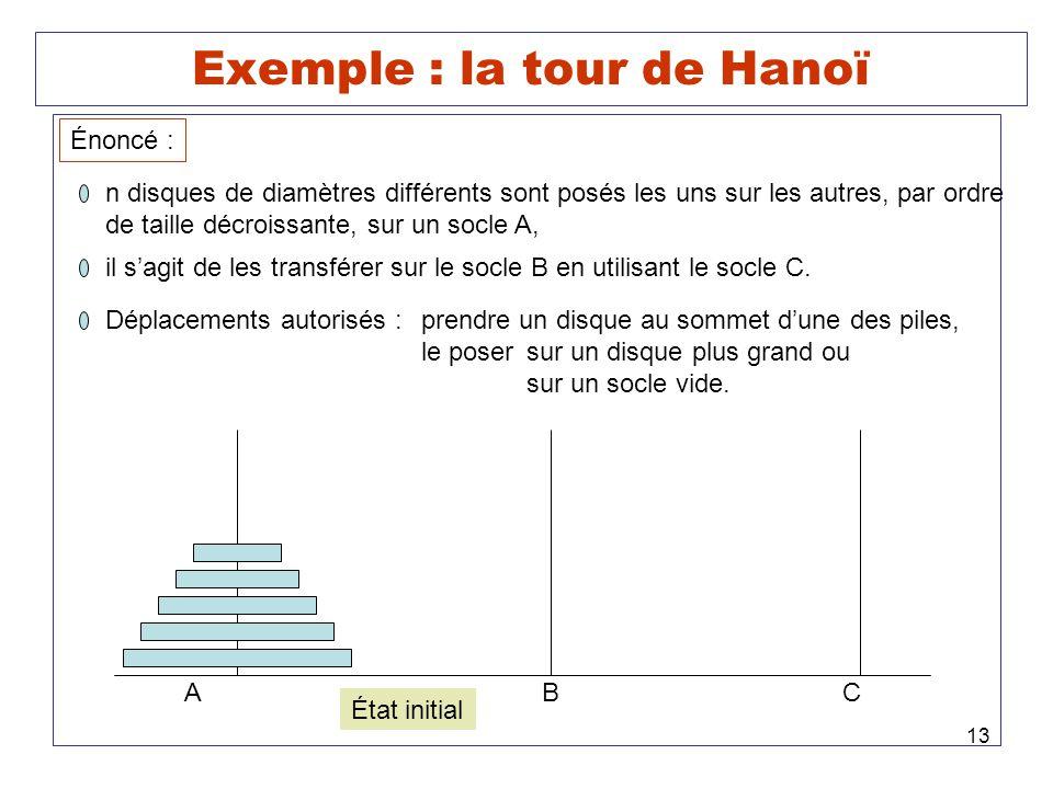 13 Exemple : la tour de Hanoï Énoncé : n disques de diamètres différents sont posés les uns sur les autres, par ordre de taille décroissante, sur un socle A, il sagit de les transférer sur le socle B en utilisant le socle C.