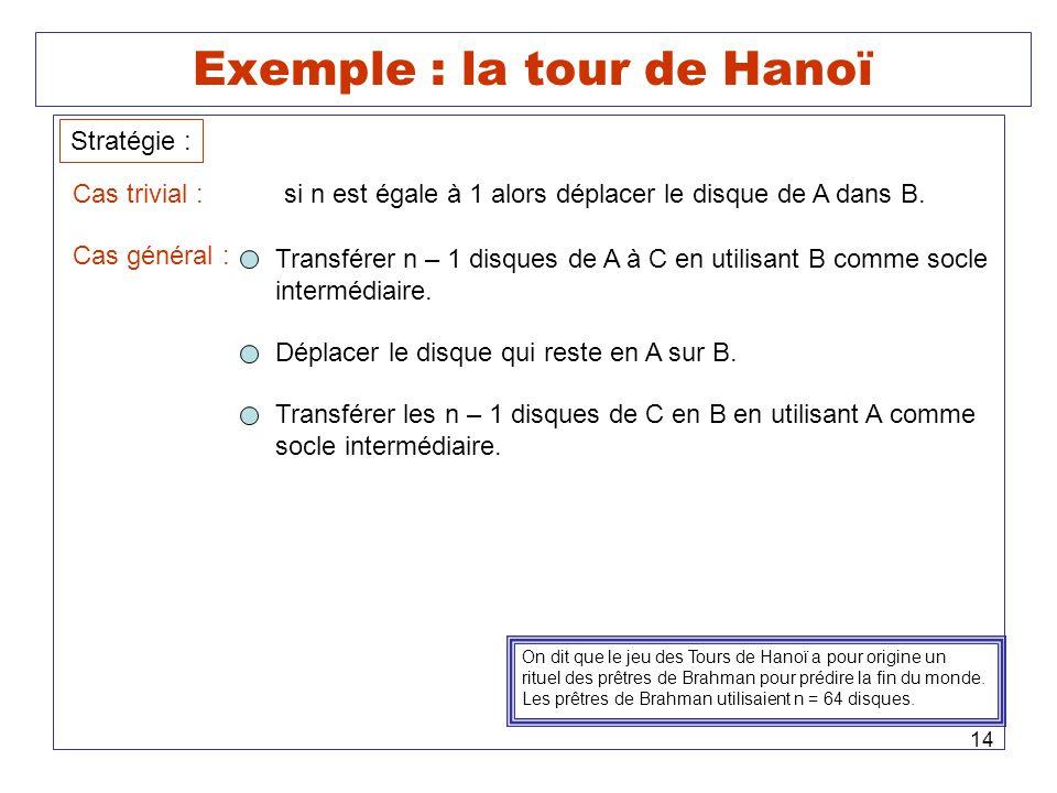 14 Exemple : la tour de Hanoï Stratégie : Transférer n – 1 disques de A à C en utilisant B comme socle intermédiaire. Déplacer le disque qui reste en