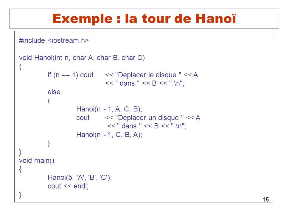 15 Exemple : la tour de Hanoï #include void Hanoi(int n, char A, char B, char C) { if (n == 1) cout << Deplacer le disque << A << dans << B << .\n ; else { Hanoi(n - 1, A, C, B); cout << Deplacer un disque << A << dans << B << .\n ; Hanoi(n - 1, C, B, A); } void main() { Hanoi(5, A , B , C ); cout << endl; }