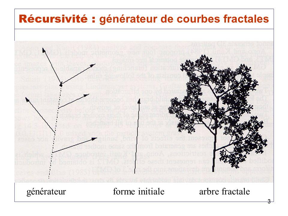 3 Récursivité : générateur de courbes fractales générateurforme initialearbre fractale