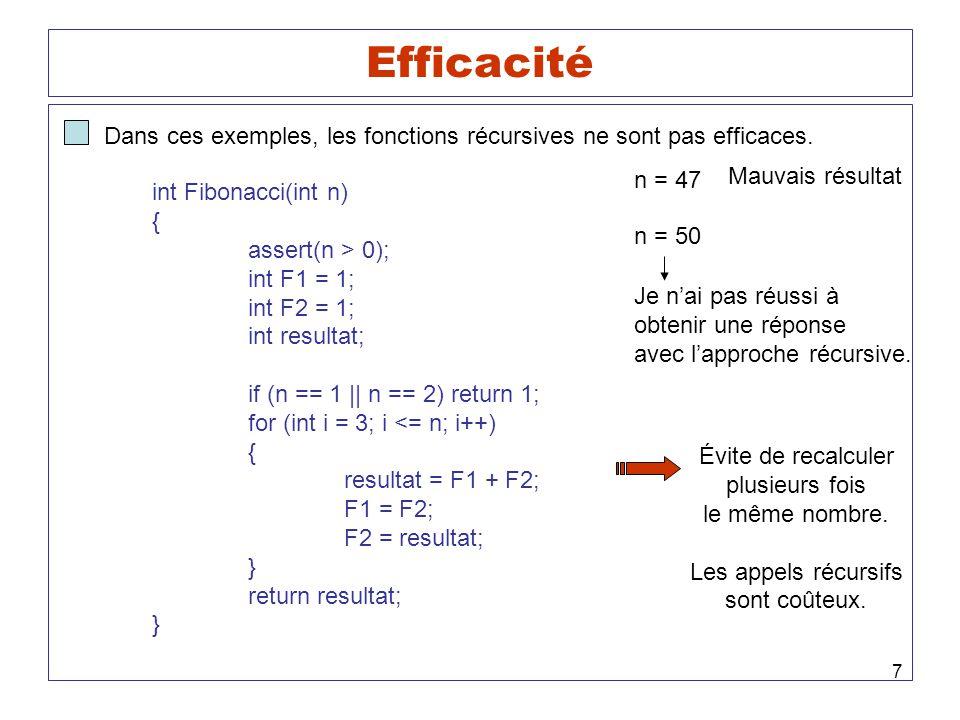 7 Efficacité Dans ces exemples, les fonctions récursives ne sont pas efficaces. int Fibonacci(int n) { assert(n > 0); int F1 = 1; int F2 = 1; int resu