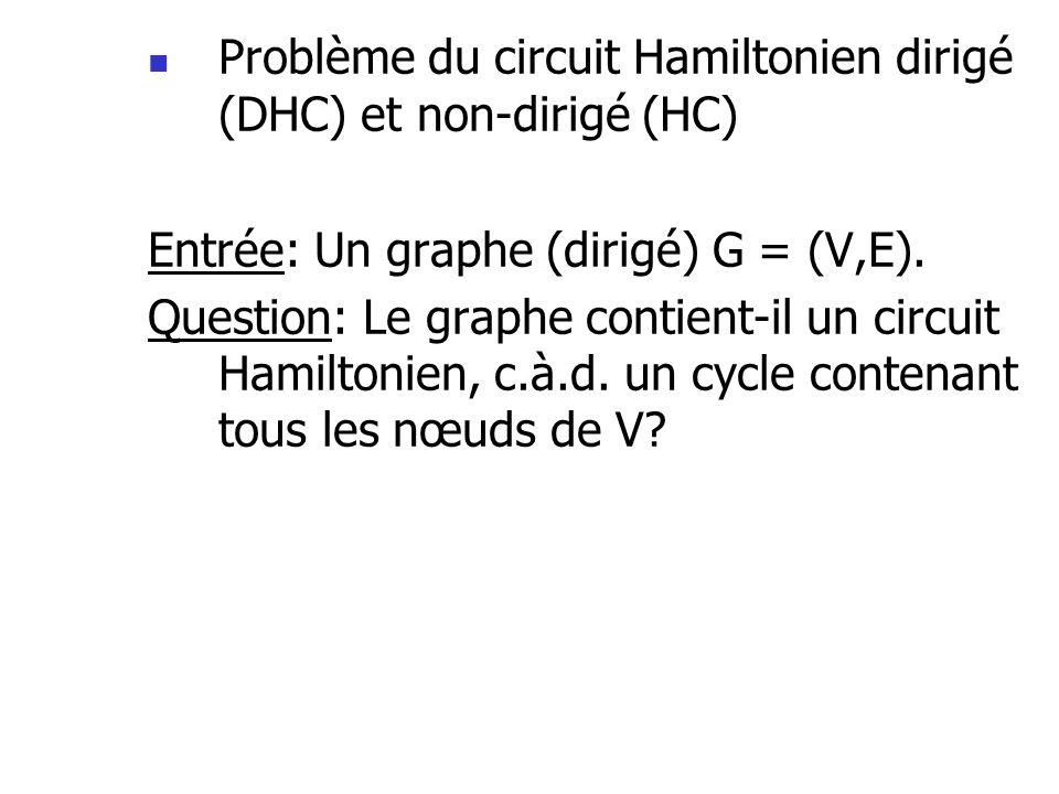 Problème du circuit Hamiltonien dirigé (DHC) et non-dirigé (HC) Entrée: Un graphe (dirigé) G = (V,E). Question: Le graphe contient-il un circuit Hamil