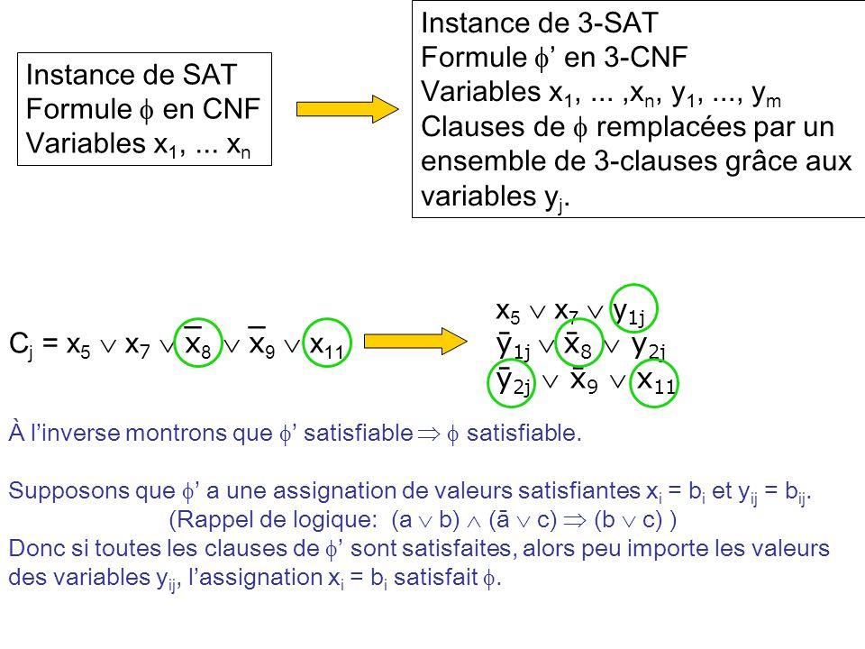 À linverse montrons que satisfiable satisfiable. Supposons que a une assignation de valeurs satisfiantes x i = b i et y ij = b ij. (Rappel de logique: