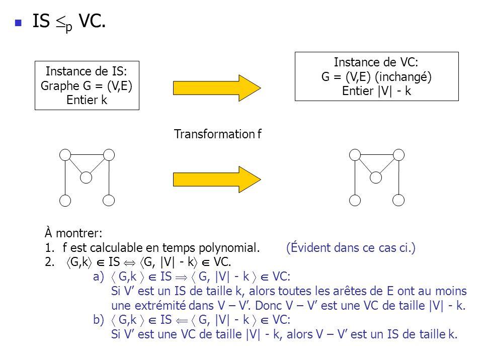 Instance de IS: Graphe G = (V,E) Entier k Instance de VC: G = (V,E) (inchangé) Entier |V| - k Transformation f À montrer: 1.f est calculable en temps