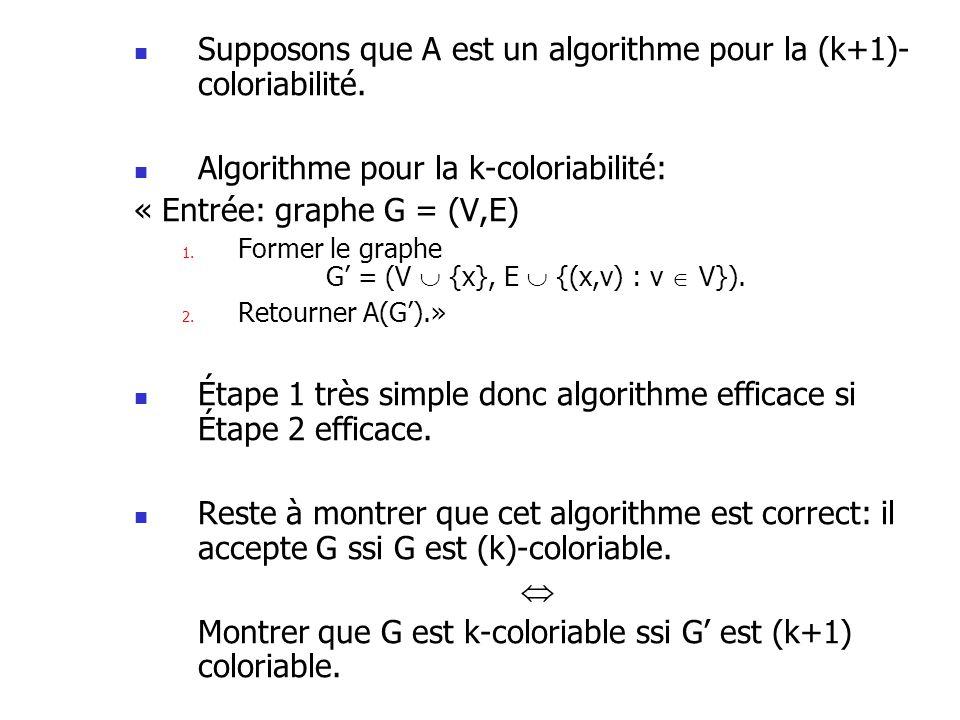 Supposons que A est un algorithme pour la (k+1)- coloriabilité. Algorithme pour la k-coloriabilité: « Entrée: graphe G = (V,E) 1. Former le graphe G =