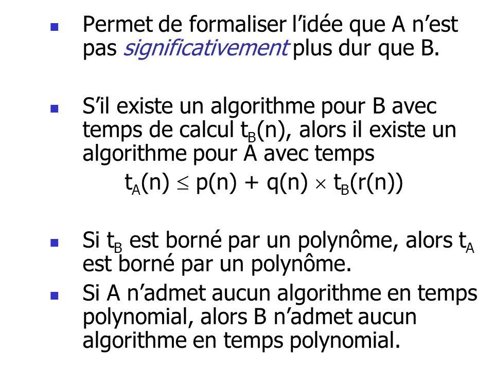 Transformations polynomiales Le langage A est transformable en temps polynomial au langage B (dénoté A p B) sil existe une fonction f calculable en temps polynomial qui transforme les instances de A en instance de B et telle que x [x A f(x) B]