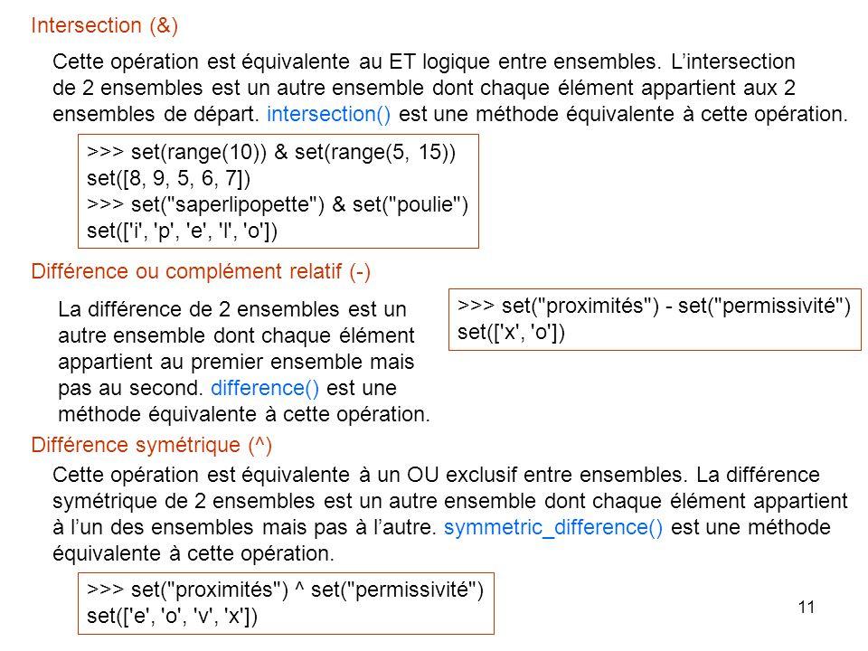 11 Intersection (&) Cette opération est équivalente au ET logique entre ensembles. Lintersection de 2 ensembles est un autre ensemble dont chaque élém