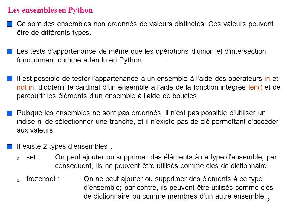 2 Les ensembles en Python Ce sont des ensembles non ordonnés de valeurs distinctes. Ces valeurs peuvent être de différents types. Les tests dappartena