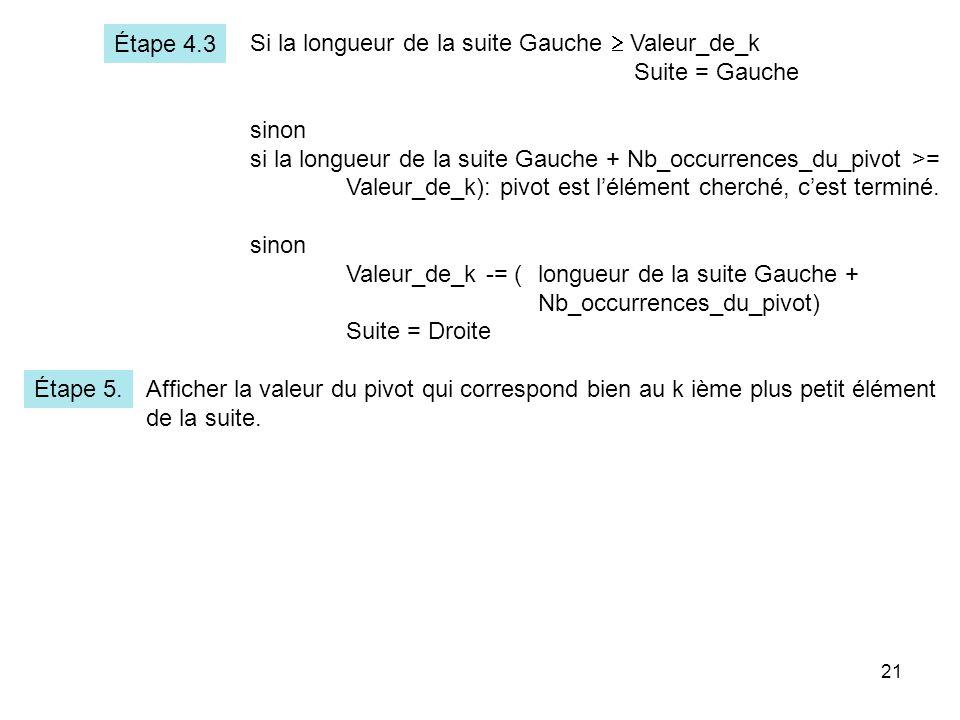 21 Étape 4.3 Si la longueur de la suite Gauche Valeur_de_k Suite = Gauche sinon si la longueur de la suite Gauche + Nb_occurrences_du_pivot >= Valeur_