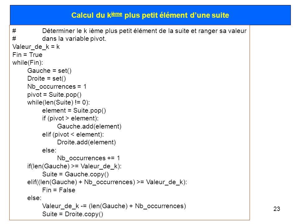 23 Calcul du k ième plus petit élément dune suite #Déterminer le k ième plus petit élément de la suite et ranger sa valeur #dans la variable pivot. Va