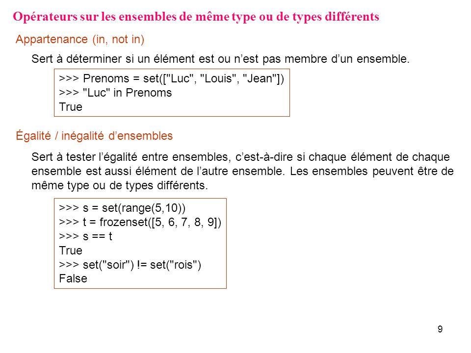 9 Opérateurs sur les ensembles de même type ou de types différents Appartenance (in, not in) Sert à déterminer si un élément est ou nest pas membre du