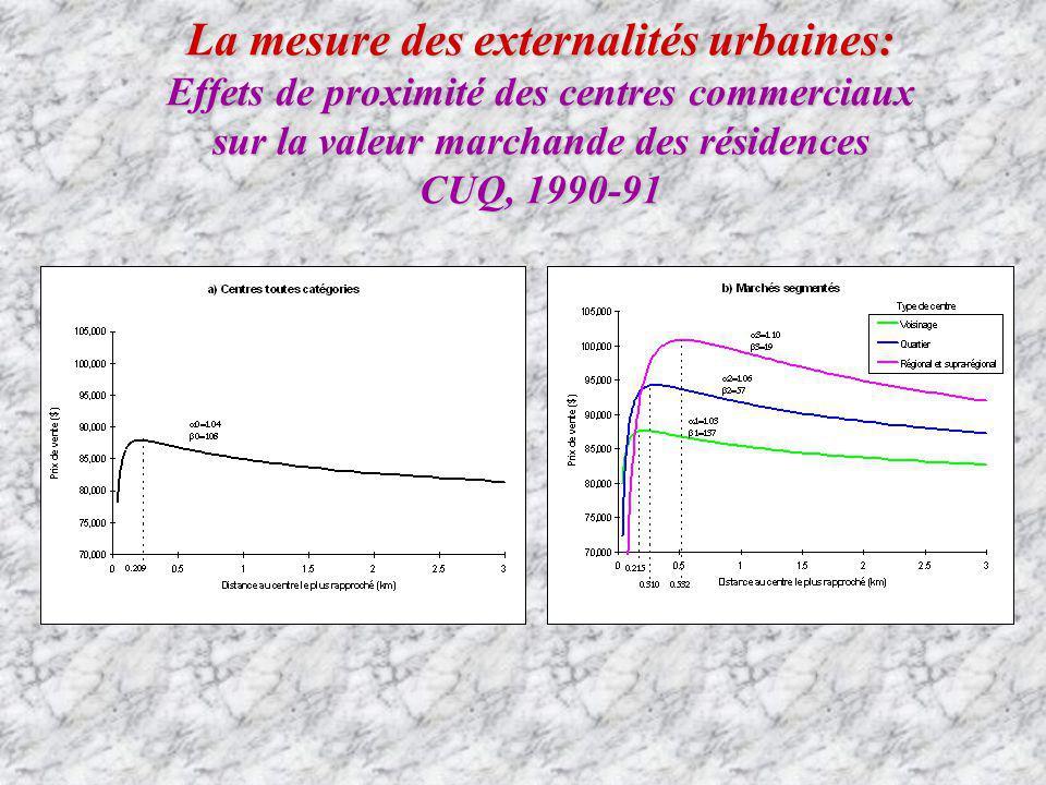 La mesure des externalités urbaines: Effets de proximité des centres commerciaux sur la valeur marchande des résidences CUQ, 1990-91