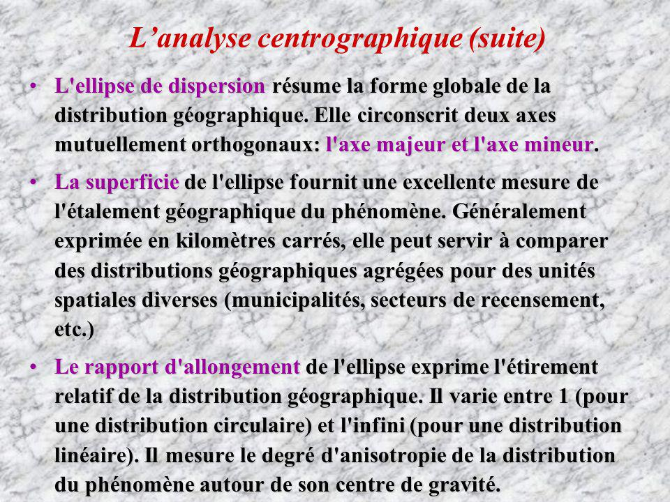 Lanalyse centrographique (suite) L ellipse de dispersion résume la forme globale de la distribution géographique.
