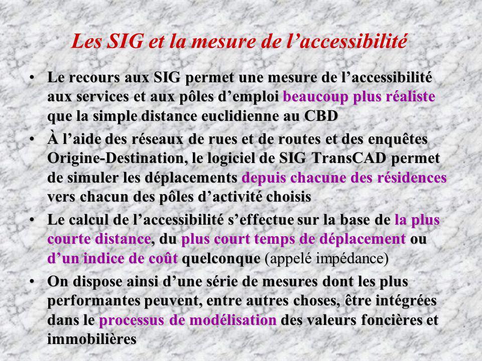 Les SIG et la mesure de laccessibilité Le recours aux SIG permet une mesure de laccessibilité aux services et aux pôles demploi beaucoup plus réaliste