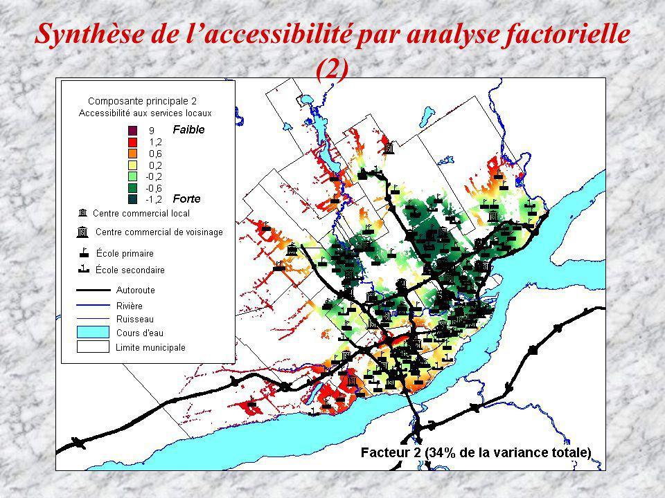 Synthèse de laccessibilité par analyse factorielle (2)