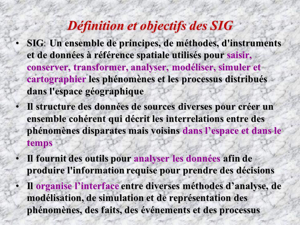 Définition et objectifs des SIG SIG: Un ensemble de principes, de méthodes, d'instruments et de données à référence spatiale utilisés pour saisir, con