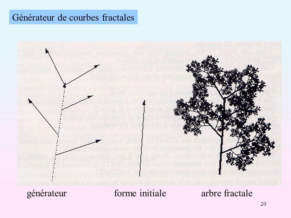 20 Générateur de courbes fractales générateurforme initialearbre fractale