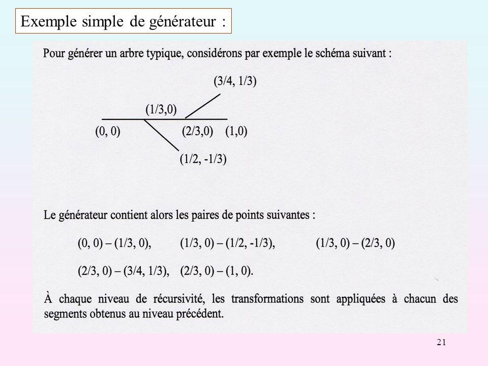21 Exemple simple de générateur :