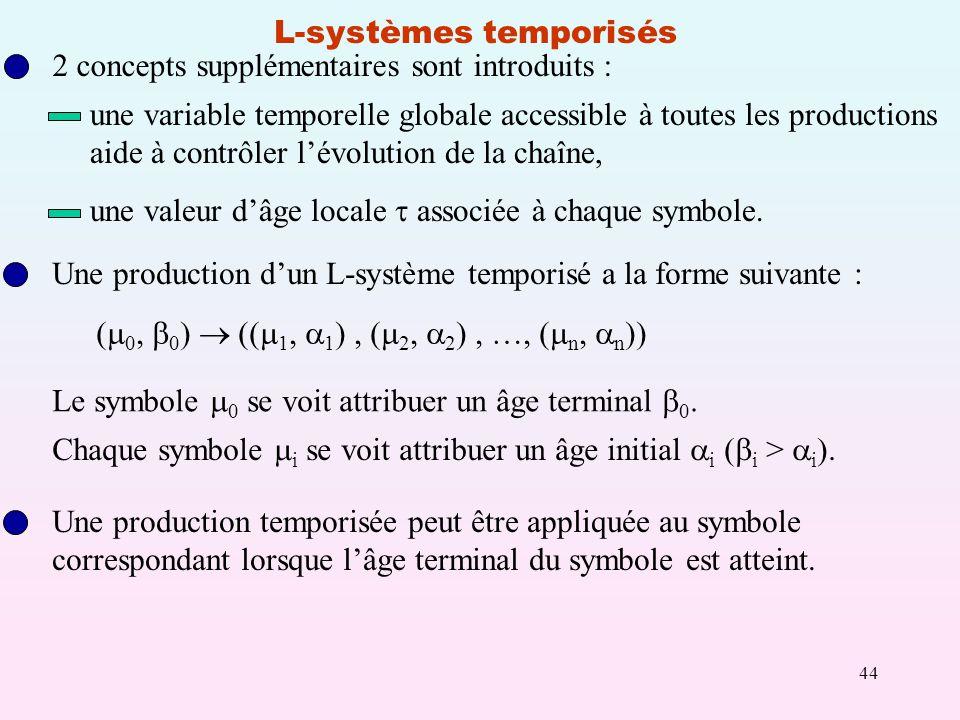 44 L-systèmes temporisés 2 concepts supplémentaires sont introduits : une variable temporelle globale accessible à toutes les productions aide à contrôler lévolution de la chaîne, une valeur dâge locale associée à chaque symbole.