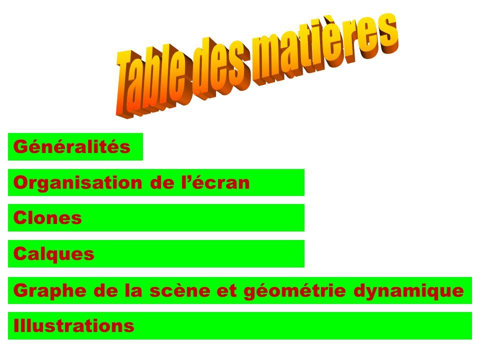 Organisation de lécran Généralités Calques Graphe de la scène et géométrie dynamique Clones Illustrations