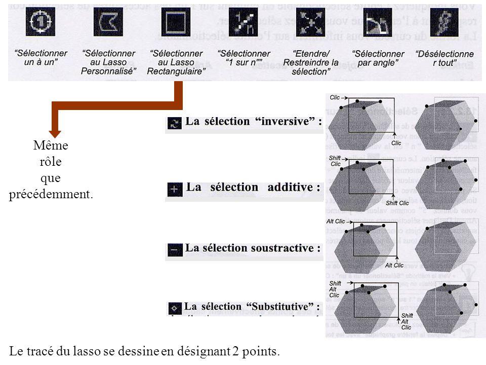 Même rôle que précédemment. Le tracé du lasso se dessine en désignant 2 points.