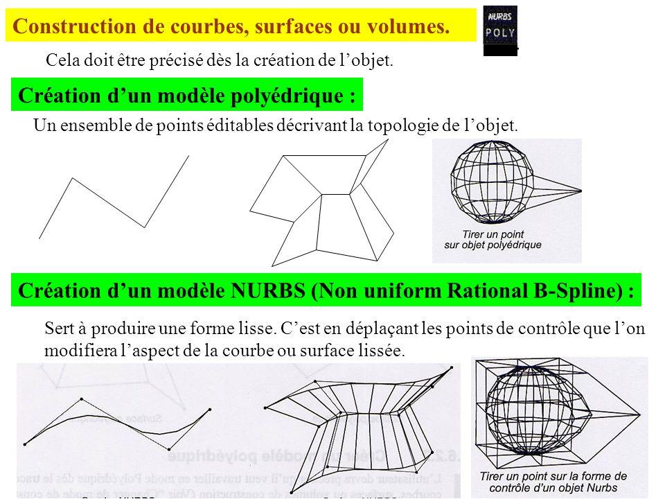 Création dun modèle polyédrique : Construction de courbes, surfaces ou volumes. Un ensemble de points éditables décrivant la topologie de lobjet. Créa