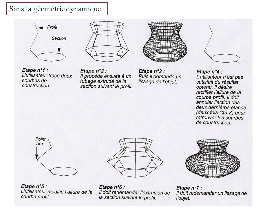 Sans la géométrie dynamique :