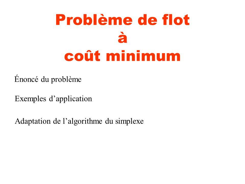 Problème de flot à coût minimum Énoncé du problème Exemples dapplication Adaptation de lalgorithme du simplexe