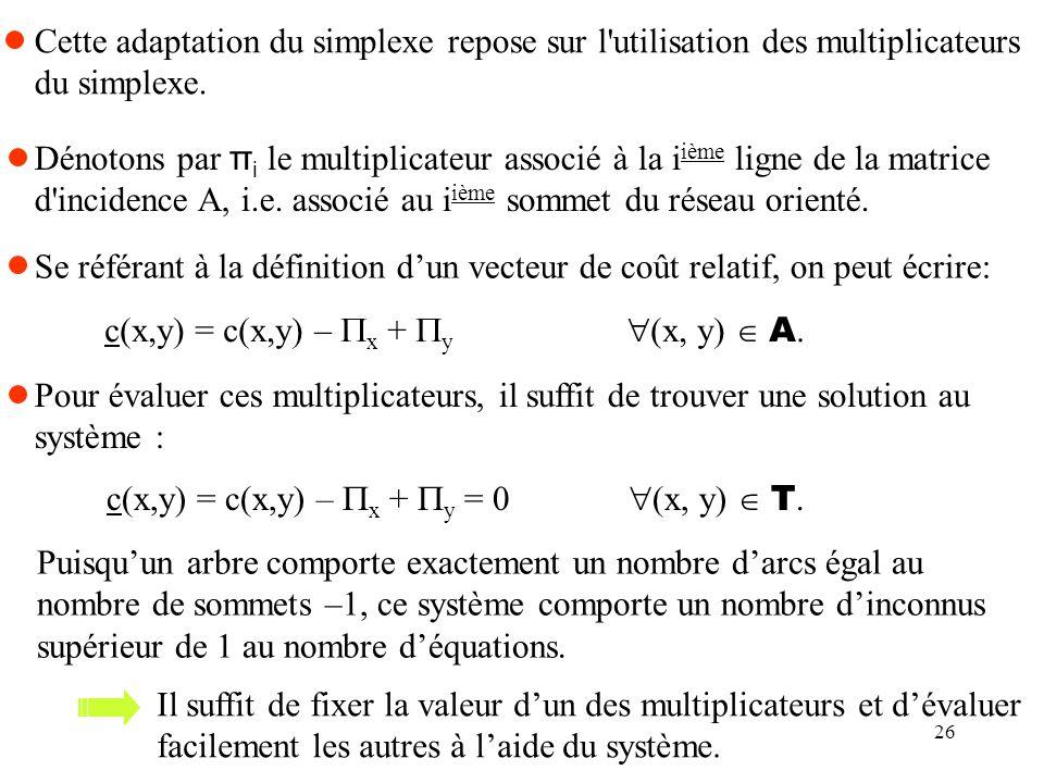 26 Cette adaptation du simplexe repose sur l'utilisation des multiplicateurs du simplexe. Dénotons par π i le multiplicateur associé à la i ième ligne