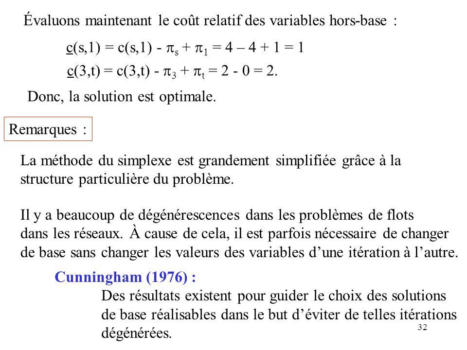 32 Évaluons maintenant le coût relatif des variables hors-base : c(s,1) = c(s,1) - s + 1 = 4 – 4 + 1 = 1 c(3,t) = c(3,t) - 3 + t = 2 - 0 = 2. Donc, la