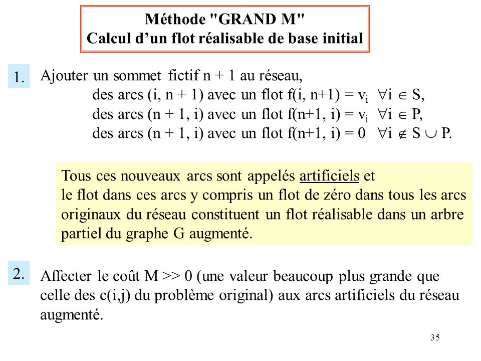 35 Méthode GRAND M Calcul dun flot réalisable de base initial 1.
